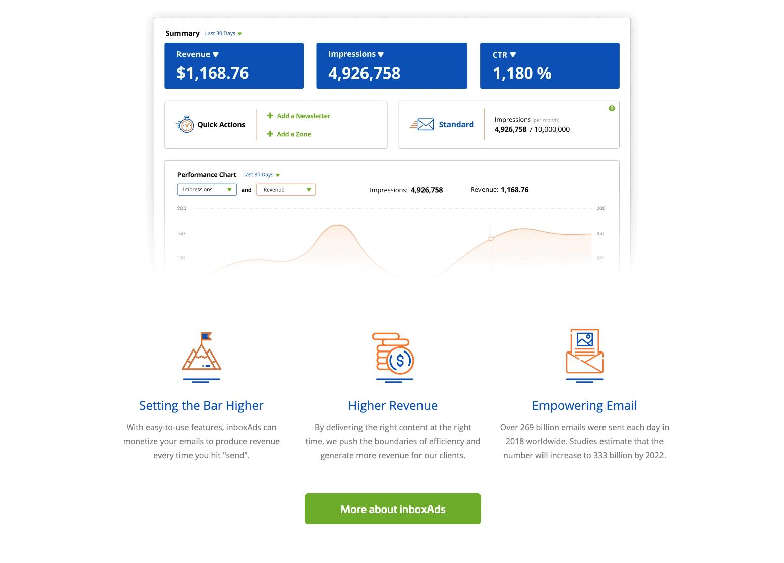 inboxads.com